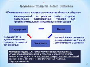* Государство Бизнес Энергетика Сбалансированность интересов государства, биз