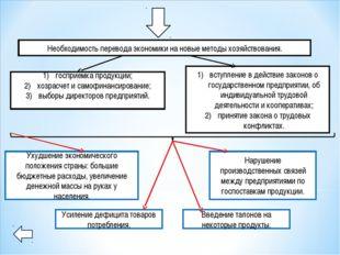 Необходимость перевода экономики на новые методы хозяйствования. госприемка п