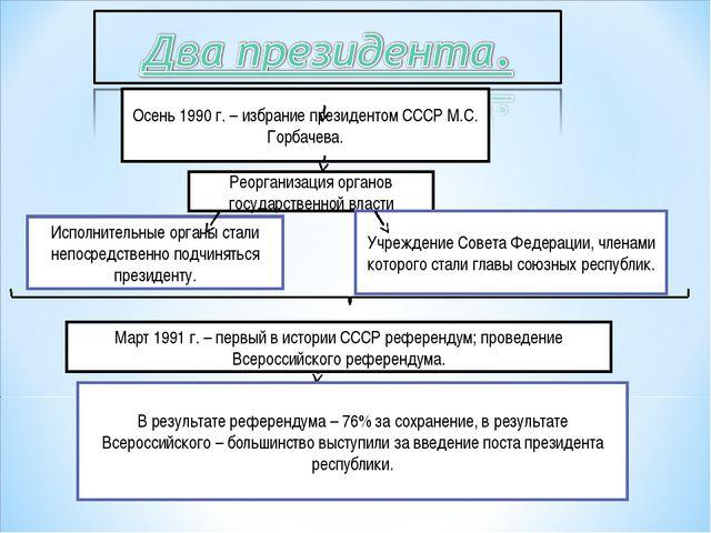 Осень 1990 г. – избрание президентом СССР М.С. Горбачева. Реорганизация орган...