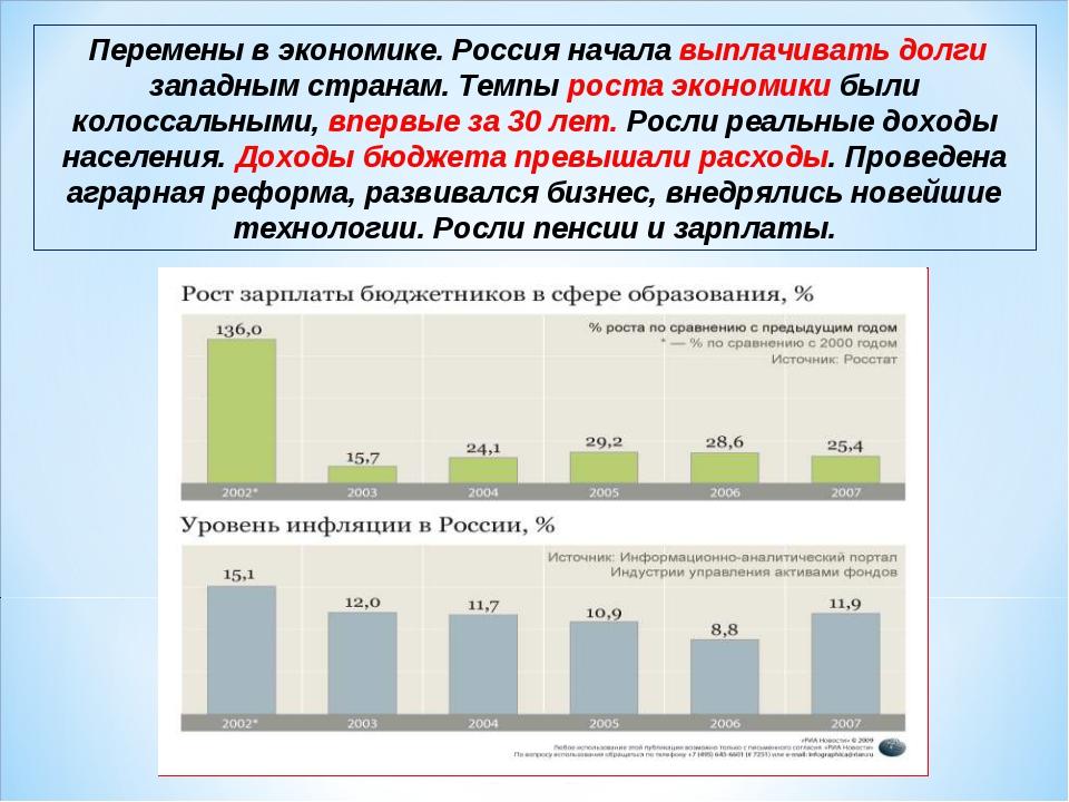 Перемены в экономике. Россия начала выплачивать долги западным странам. Темп...