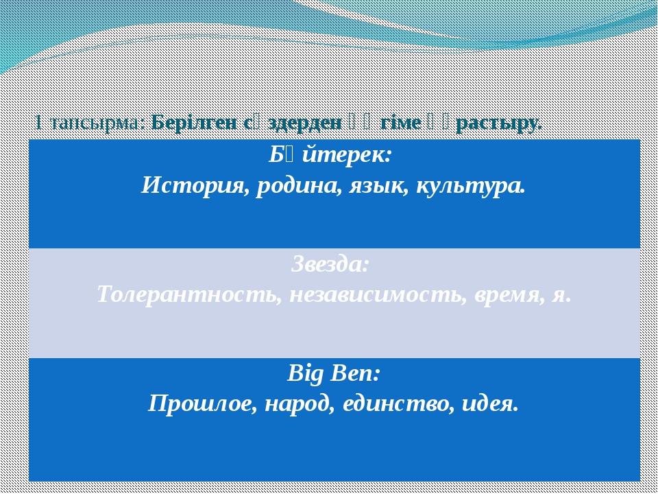 1 тапсырма: Берілген сөздерден әңгіме құрастыру. Бәйтерек: История,родина,язы...
