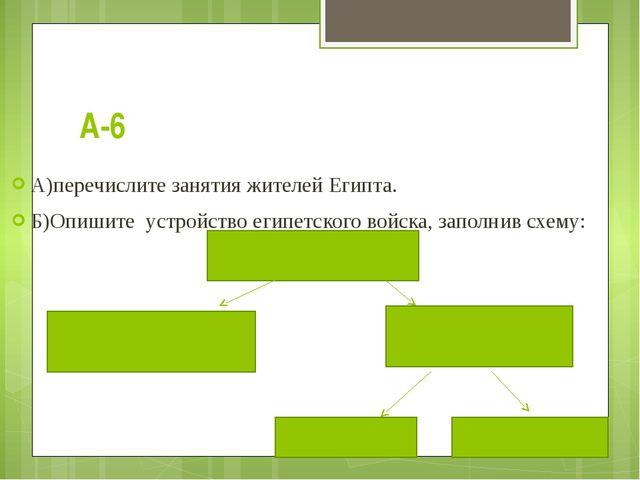А-6 А)перечислите занятия жителей Египта. Б)Опишите устройство египетского во...