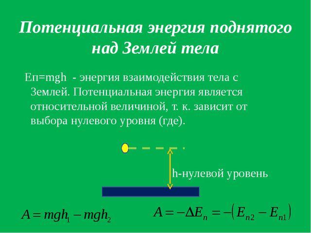 Потенциальная энергия поднятого над Землей тела Еп=mgh - энергия взаимодейств...