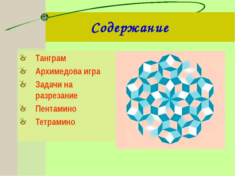 Содержание Танграм Архимедова игра Задачи на разрезание Пентамино Тетрамино