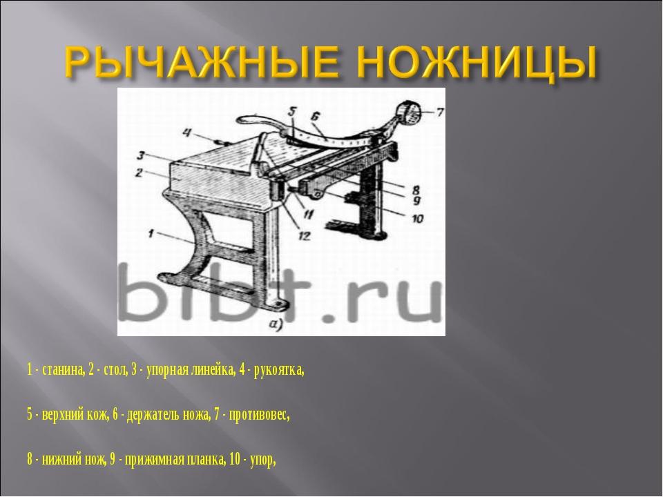 1 - станина, 2 - стол, 3 - упорная линейка, 4 - рукоятка, 5 - верхний кож, 6...