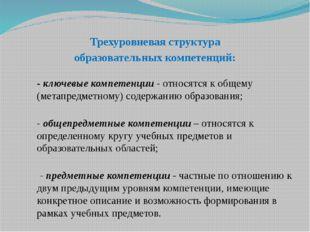 Трехуровневая структура образовательных компетенций: - ключевые компетенции