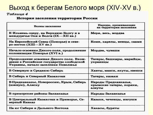 Выход к берегам Белого моря (XIV-XV в.)