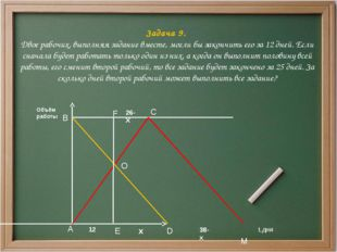 Задача 9. Двое рабочих, выполняя задание вместе, могли бы закончить его за 12