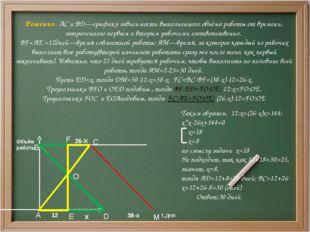 Решение. АС и ВD—графики зависимости выполненного объёма работы от времени, з