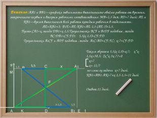 Решение:АА1 и ВВ1—графики зависимости выполненного объёма работы от времени,