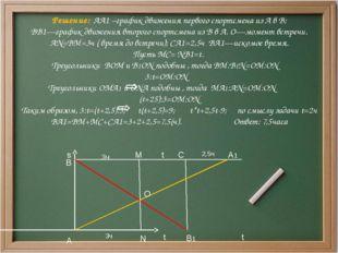 Решение: АА1 –график движения первого спортсмена из А в В; ВВ1—график движен