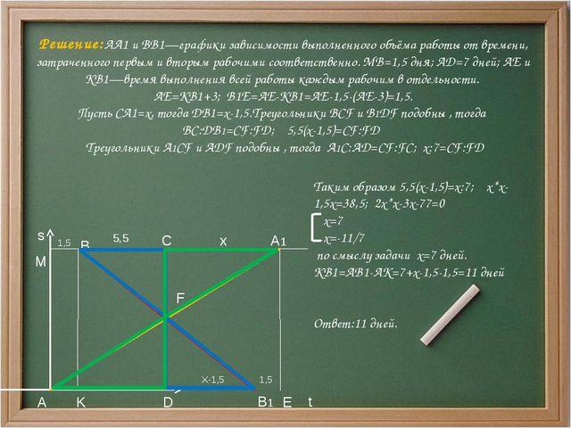 Решение:АА1 и ВВ1—графики зависимости выполненного объёма работы от времени,...