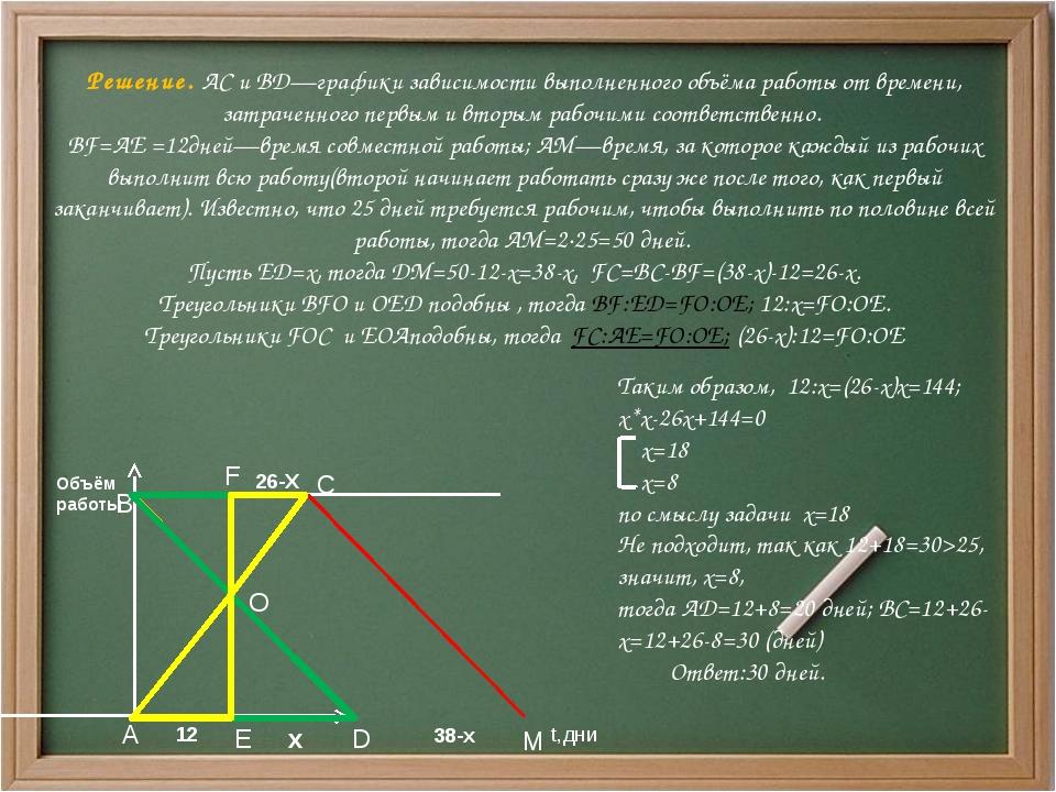 Решение. АС и ВD—графики зависимости выполненного объёма работы от времени, з...