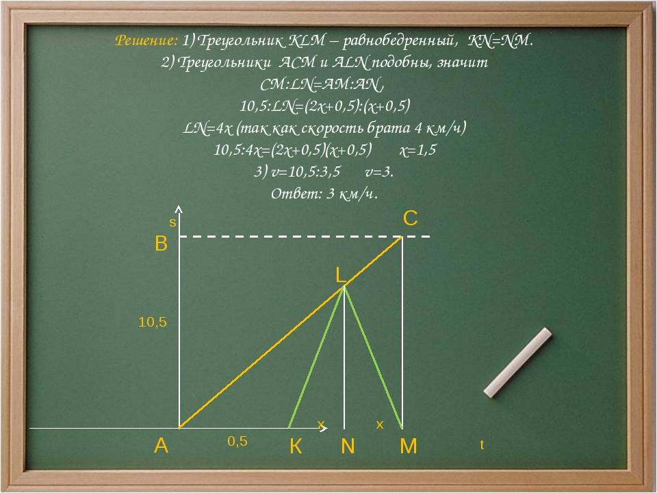 Решение: 1) Треугольник KLM – равнобедренный, KN=NM. 2) Треугольники ACM и AL...