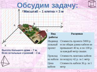 Обсудим задачу: Х Z Y A B C D Масштаб – 1 клетка = 3 м Высота большого дома –