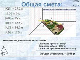 Общая смета: А В С D Оптимальная схема подключения Минимальная длина кабеля А