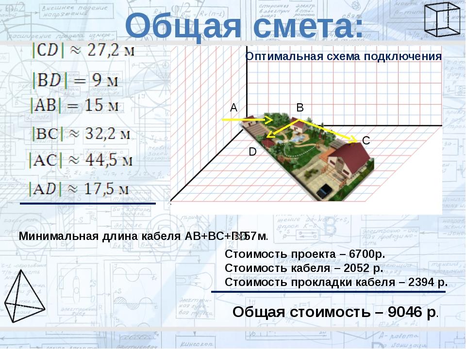 Общая смета: А В С D Оптимальная схема подключения Минимальная длина кабеля А...