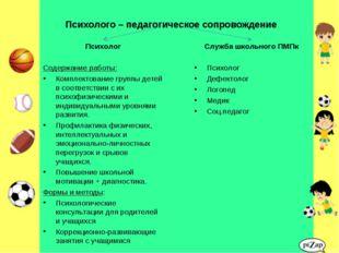Психолого – педагогическое сопровождение Психолог Содержание работы: Комплек