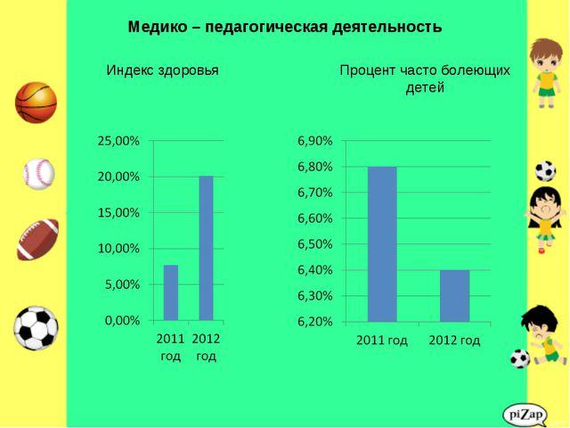 Медико – педагогическая деятельность Индекс здоровья Процент часто болеющих д...