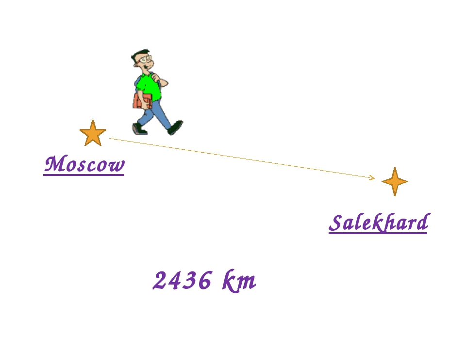 2436 km Moscow Salekhard