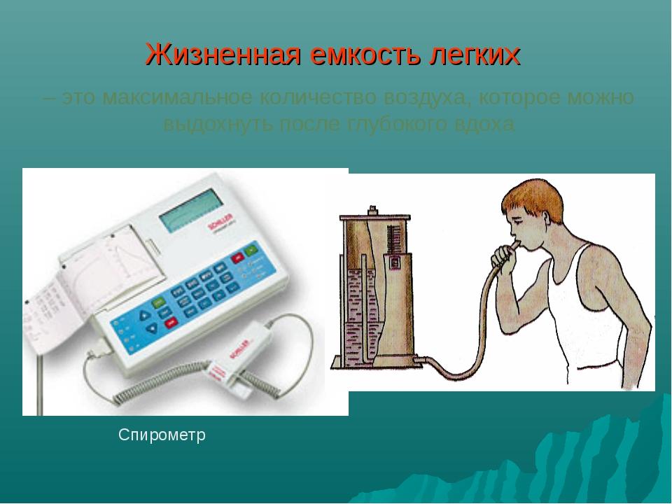 Жизненная емкость легких Спирометр – это максимальное количество воздуха, кот...