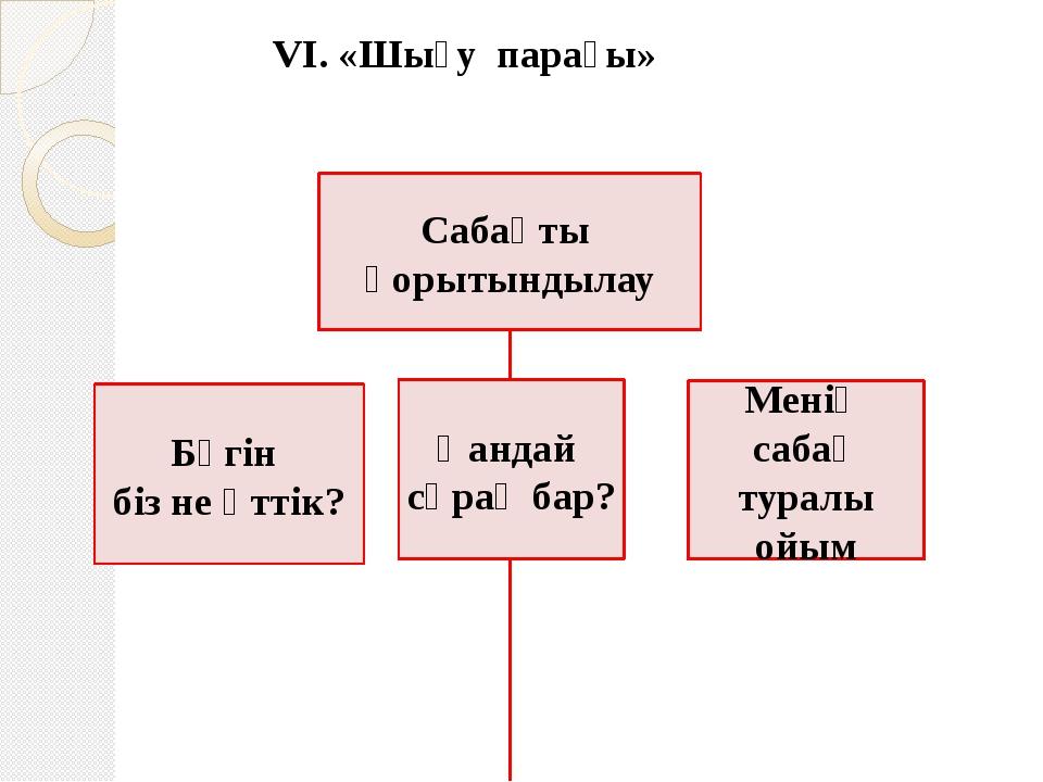 VI. «Шығу парағы»
