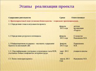 Этапы реализация проекта Содержание деятельности Cроки Ответственные 1. Пр