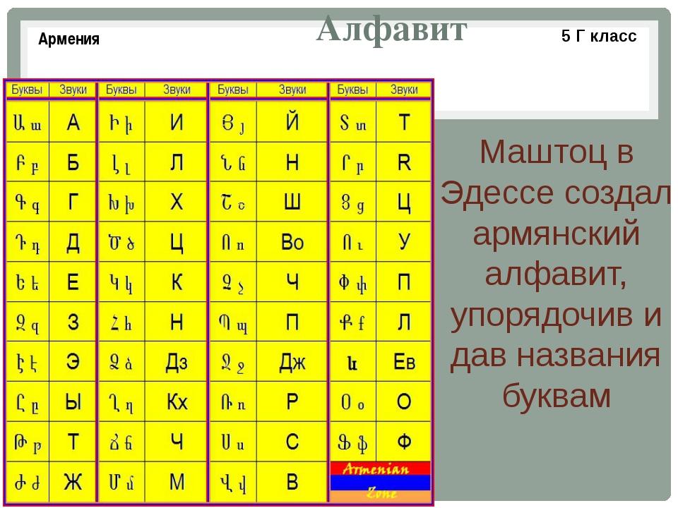 Алфавит Маштоц в Эдессе создал армянский алфавит, упорядочив и дав названия...