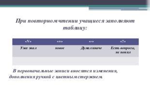 При повторном чтении учащиеся заполняют таблицу: В первоначальные записи внос