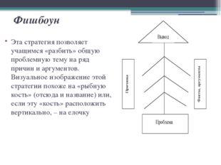 Фишбоун Эта стратегия позволяет учащимся «разбить» общую проблемную тему на р