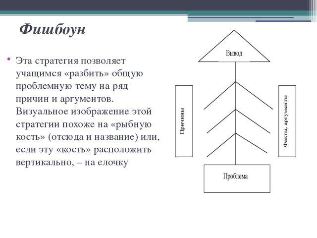 Фишбоун Эта стратегия позволяет учащимся «разбить» общую проблемную тему на р...