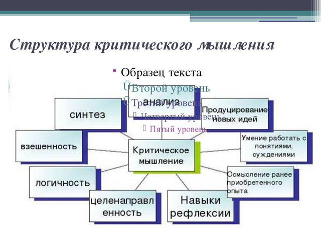 Структура критического мышления