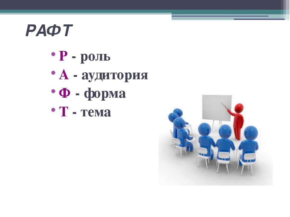 РАФТ Р - роль А - аудитория Ф - форма Т - тема