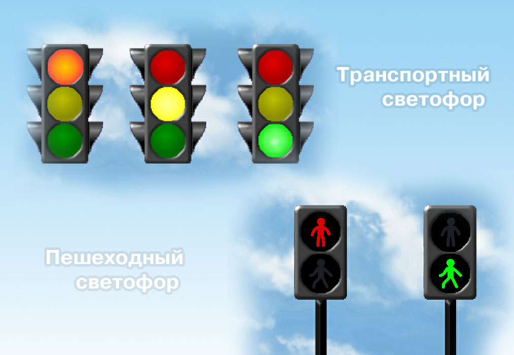 Светофоры виды картинки
