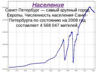 Население Санкт-Петербург — самый крупный город Европы. Численность населения