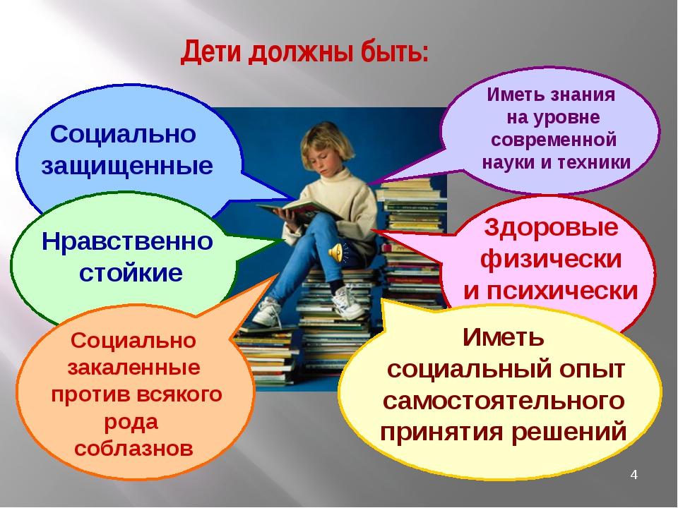 Дети должны быть: Социально защищенные Нравственно стойкие Социально закален...