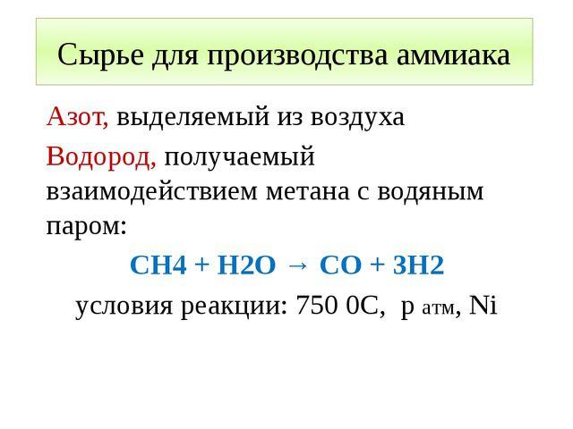 Сырье для производства аммиака Азот, выделяемый из воздуха Водород, получаемы...
