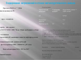 """Содержание загрязнений в стоках металлургического завода Протокол №102 от """" """""""