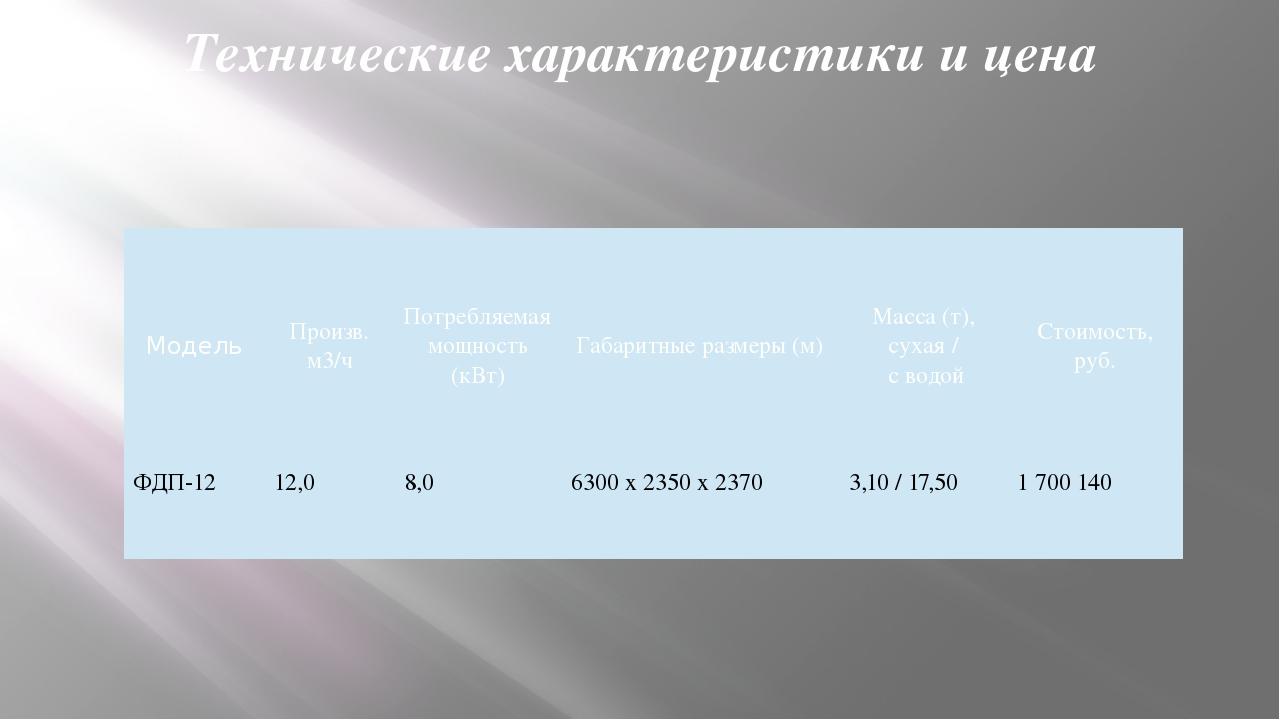 Технические характеристики и цена Модель Произв. м3/ч Потребляемая мощность (...