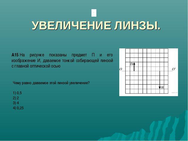 УВЕЛИЧЕНИЕ ЛИНЗЫ. A15На рисунке показаны предмет П и его изображение И, дав...
