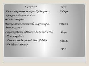 Мероприятия Сроки Интеллектуальная игра «Брейн-ринг» Конкурс «Минута славы» В