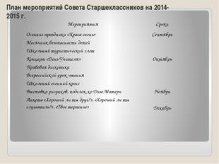 План мероприятий Совета Старшеклассников на 2014-2015 г. Мероприятия Сроки Ос