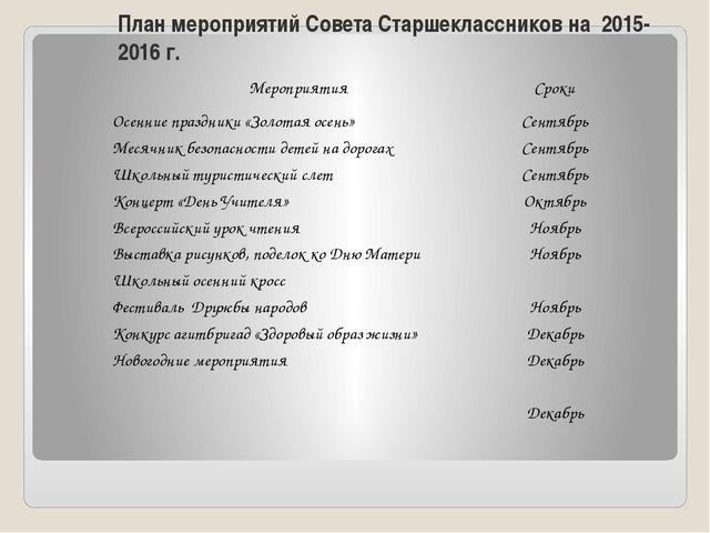 План мероприятий Совета Старшеклассников на 2015-2016 г. Мероприятия Сроки Ос...