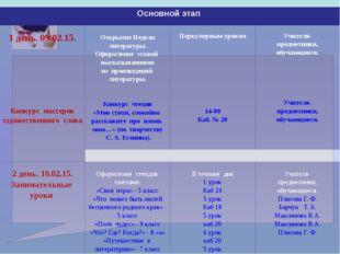 Основной этап 1 день. 09.02.15.   Конкурсмастеров художественного слова Отк