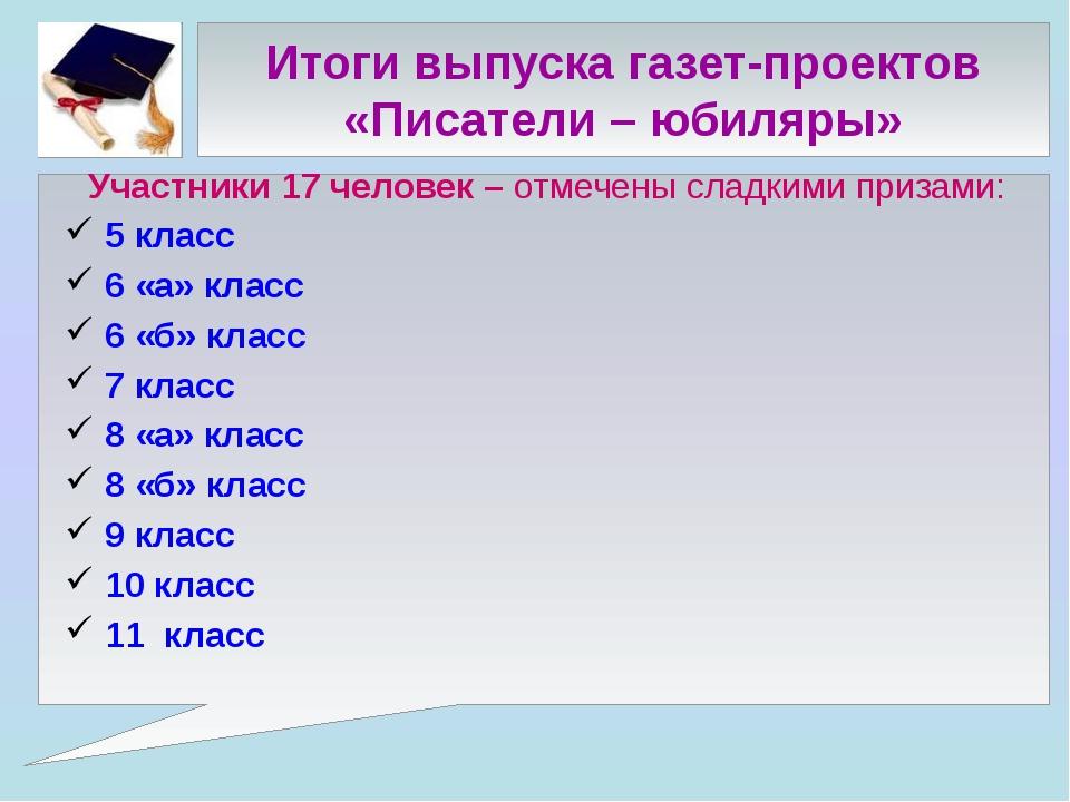 Итоги выпуска газет-проектов «Писатели – юбиляры» Участники 17 человек – отме...