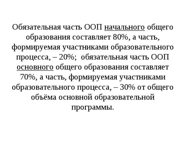 Обязательная часть ООП начального общего образования составляет 80%, а часть,...