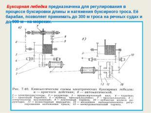Буксирная лебедка предназначена для регулирования в процессе буксировки длин