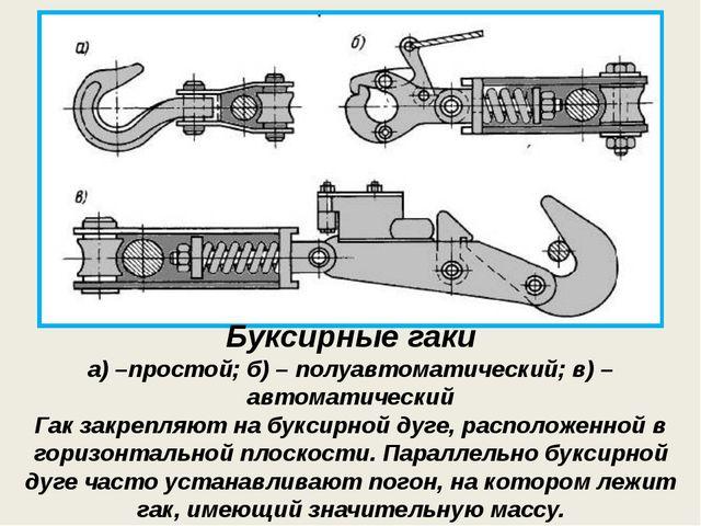 Буксирные гаки Буксирные гаки а) –простой; б) – полуавтоматический; в) – авто...