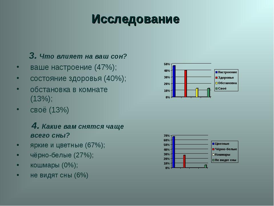 Исследование 3. Что влияет на ваш сон? ваше настроение (47%); состояние здоро...