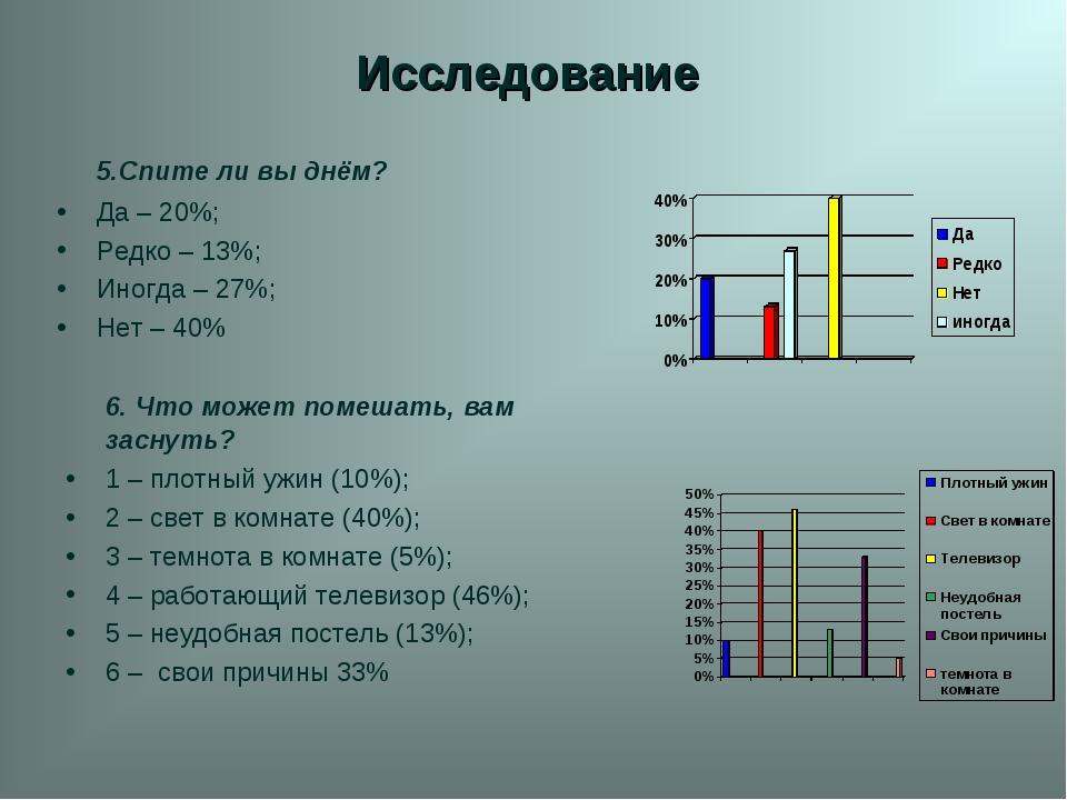 Исследование 5.Спите ли вы днём? Да – 20%; Редко – 13%; Иногда – 27%; Нет – 4...